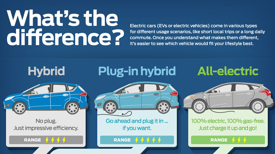 infographie ford