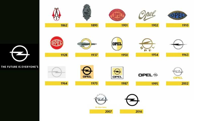 evolution-logo-opel-date